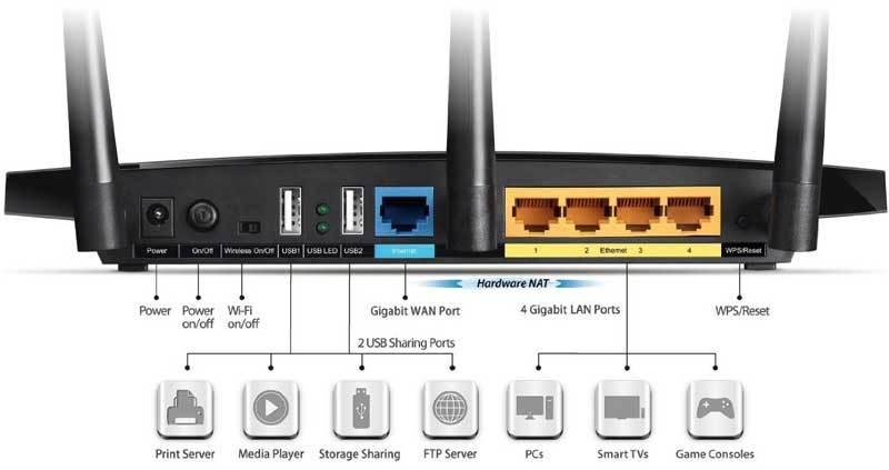 Archer C7 Router Connections