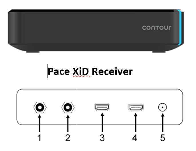 Cox Contour Pace XiD HD Receiver